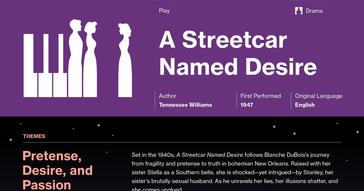 blanche dubois character essay A streetcar named desire is a 1947 play written by american playwright tennessee williams  says the playwright used her name for the character blanche dubois, named the character's sister stella after marvin's former surname zohar (which means star),  another version of this essay,.