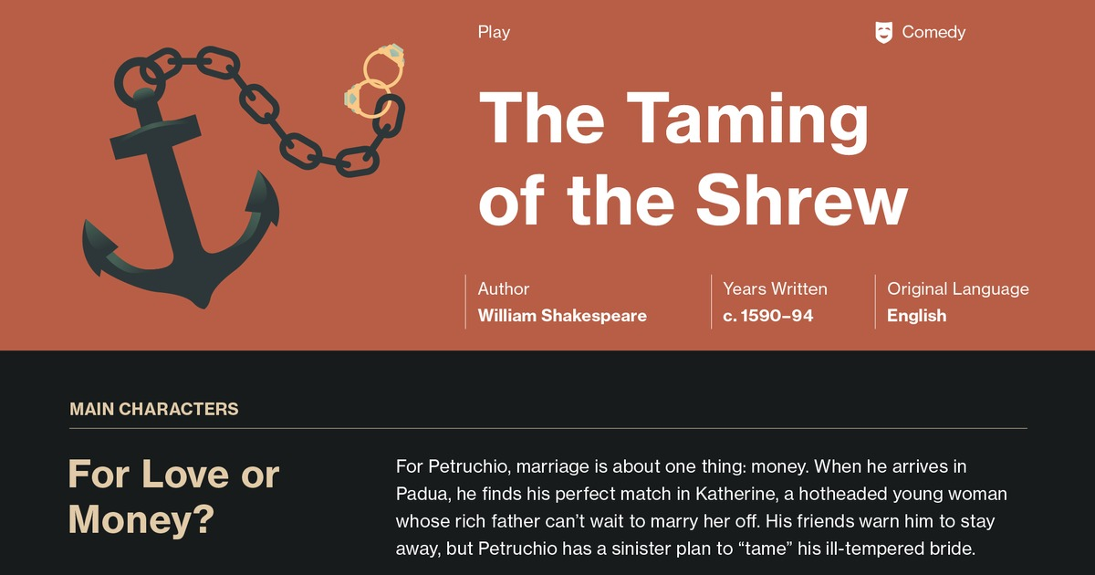 taming of the shrew coursework The taming of the shrew is of the shrew - act two scene one in the taming of the shrew the scene that i will be analysing in this piece of coursework.