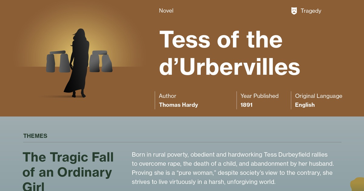 Tess of the d'Urbervilles Phase The Fifth Chapters 39 41