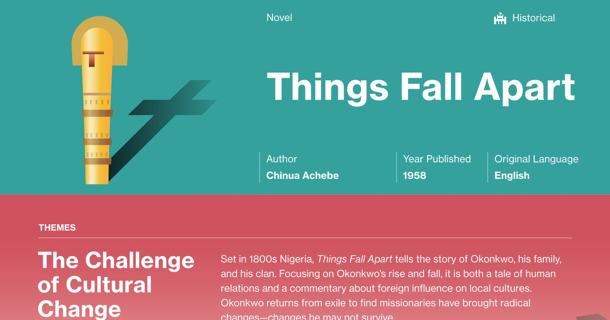 things fall apart essay thesis statements In things fall apart, a novel by chinua achebe, okonkwo is described as a  negative person  thesis statement  need more literature essay examples.