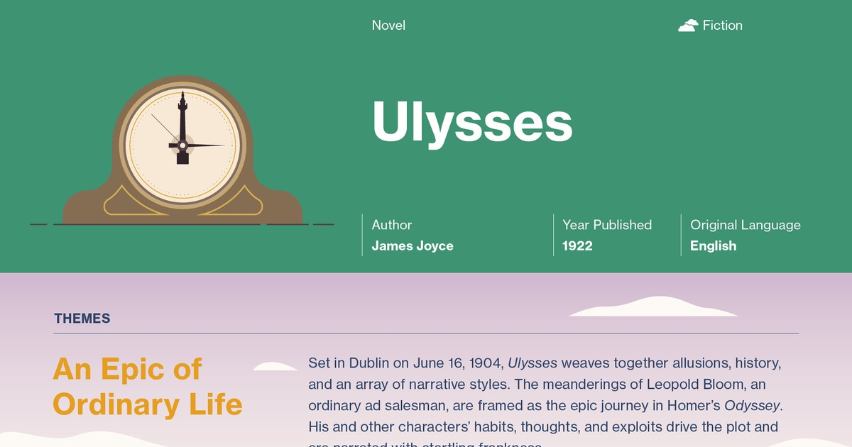 """an overview of the heroism in ulysses novel by james joyce Full-text paper (pdf): """"we are all animals:"""" james joyce, stephen dedalus, and the problem of agriculture."""