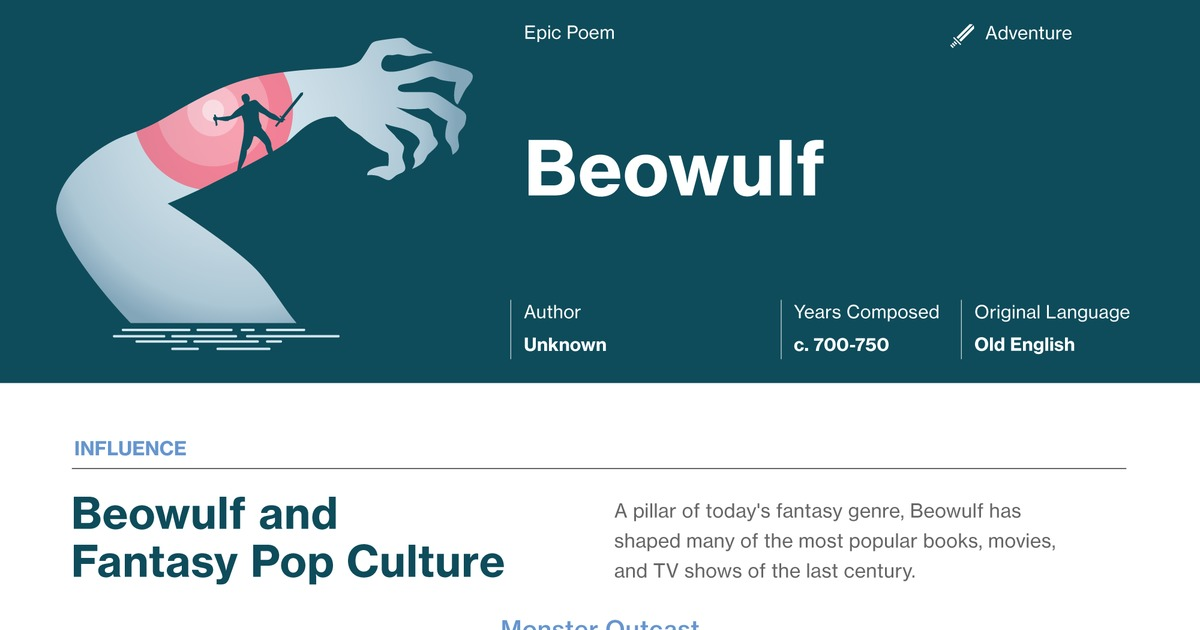 Beowulf Plot Summary | Course Hero