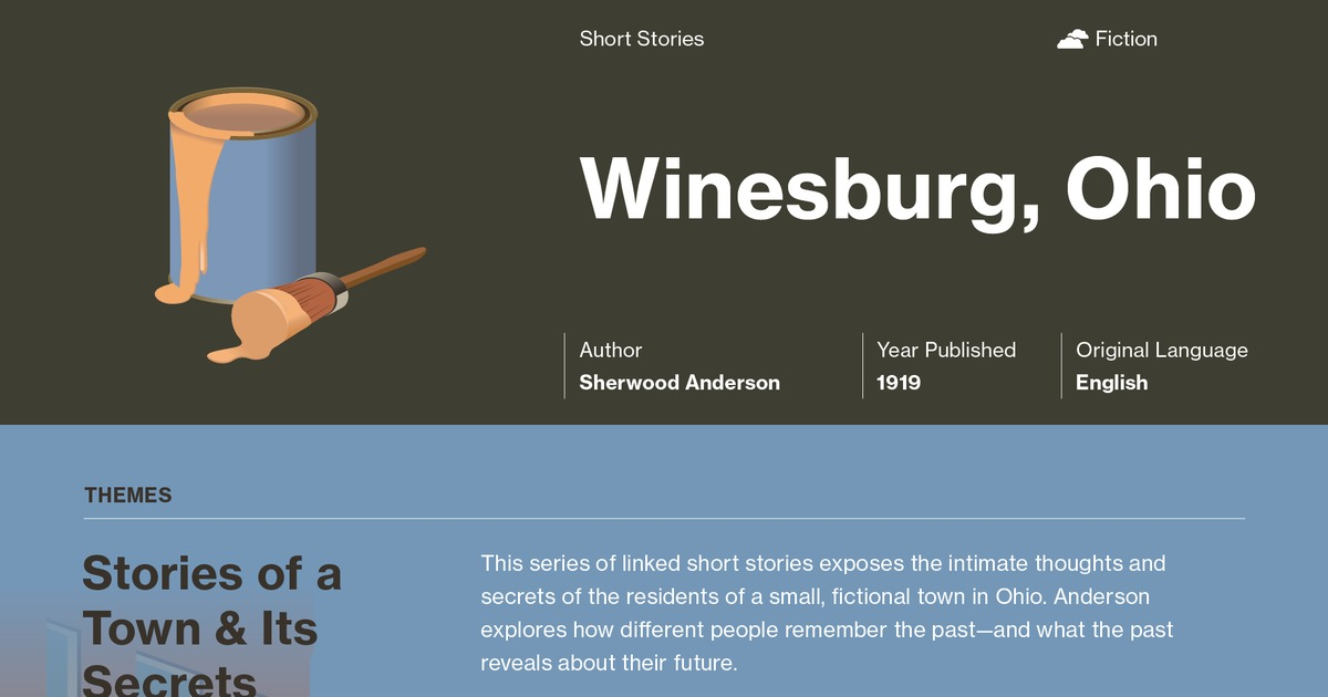 the strength of god by sherwood anderson essay Winesburg, ohio sherwood anderson this audio reading of winesburg, ohio is read by stewart wills, rosalind wills, lucy burgoyne, david rowland, luff99, gigi minden.
