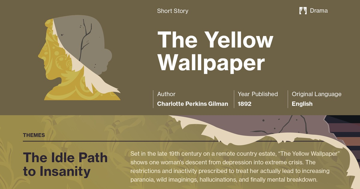 the yellow wallpaper quotes  course hero