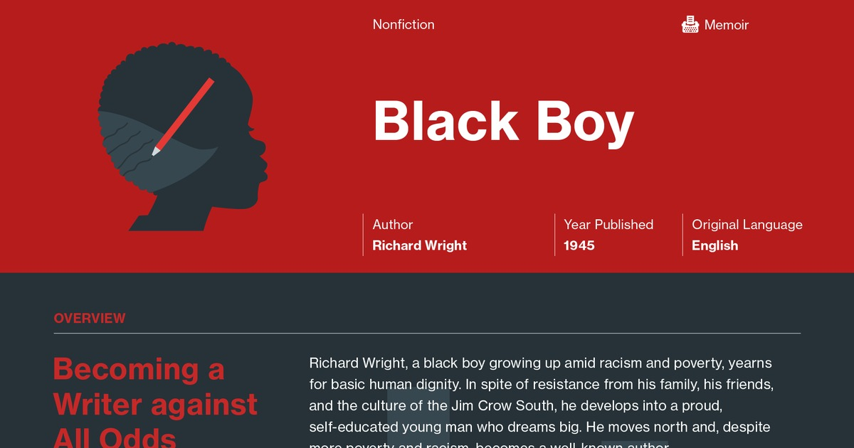 Black Boy Quotes | Course Hero