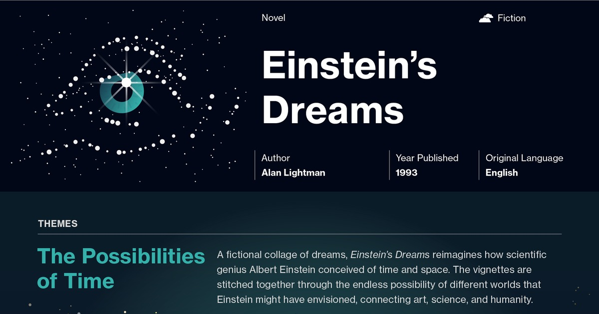 einsteins dreams Einstein's dreams is a 1992 novel by alan lightman that was an international  bestseller and has been translated into thirty languages it was runner up for the.