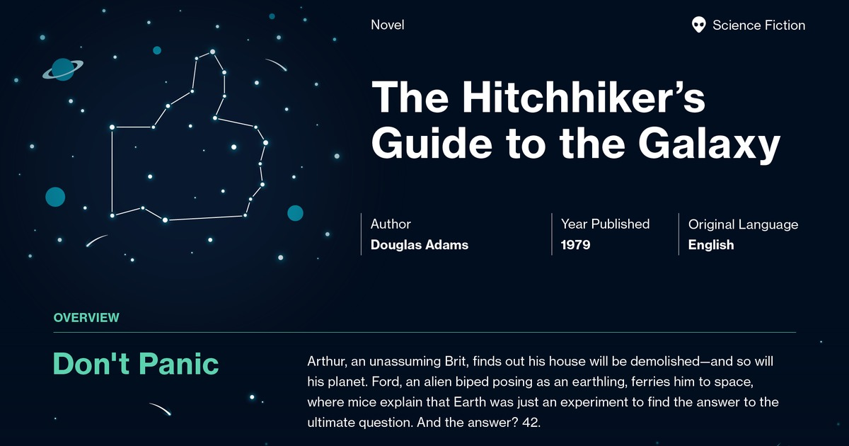 an analysis of the hitchhiker Supersummary, a modern alternative to sparknotes and cliffsnotes, offers high-quality study guides that feature detailed chapter summaries and analysis of major.