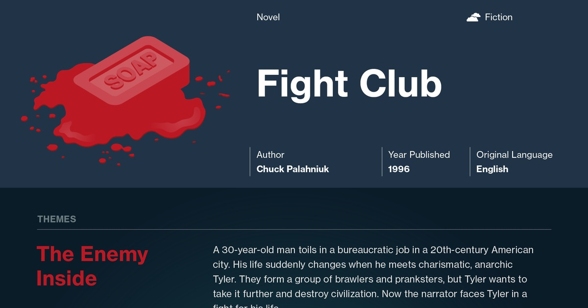 Fight Club Chapter 6 Summary | Course Hero