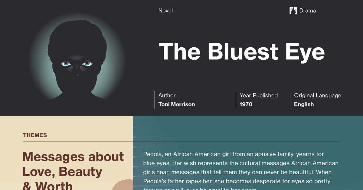 book analysis the bluest eye Bluest eye study guide contains a biography of toni morrison, literature essays, quiz questions, major themes, characters, and a full summary and analysis.