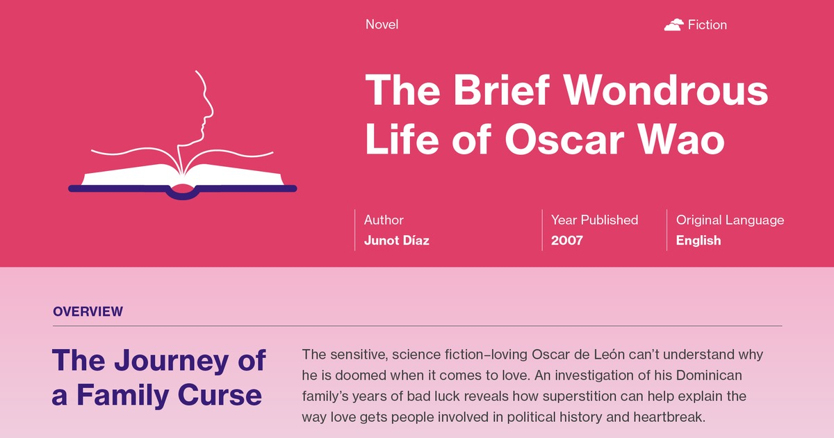 The Brief Wondrous Life Of Oscar Wao Quotes Course Hero