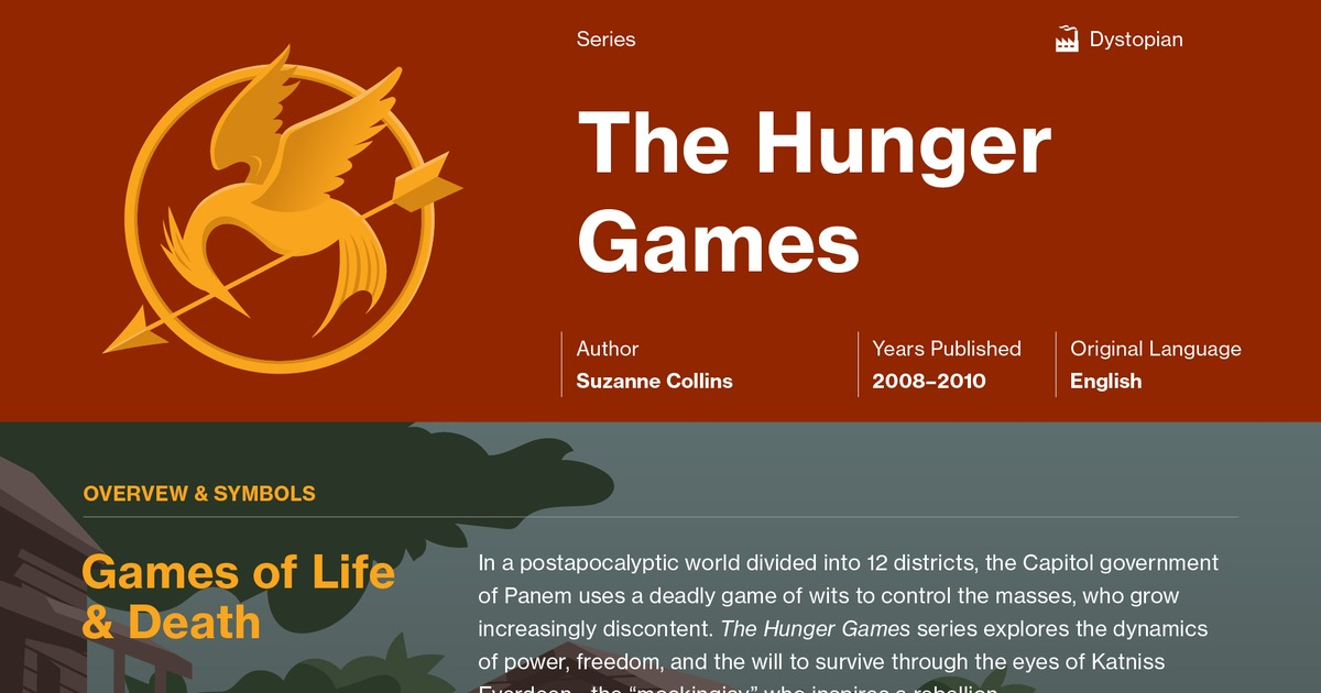 The Hunger Games Series Symbols Course Hero