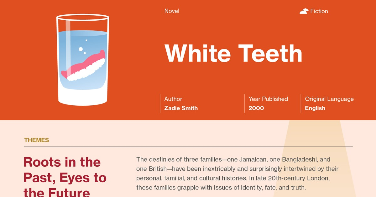 White Teeth Chapter Summaries | Course Hero