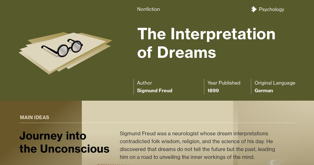 freud dream analysis examples