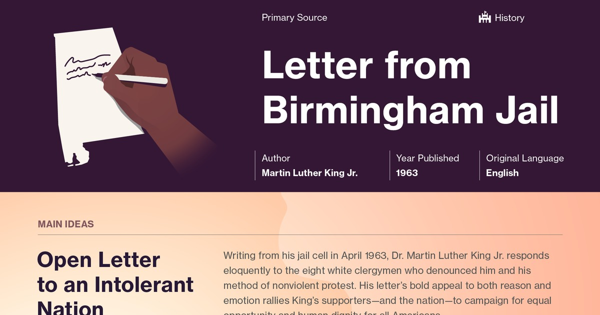 Letter From Birmingham Jail Plot Summary Course Hero