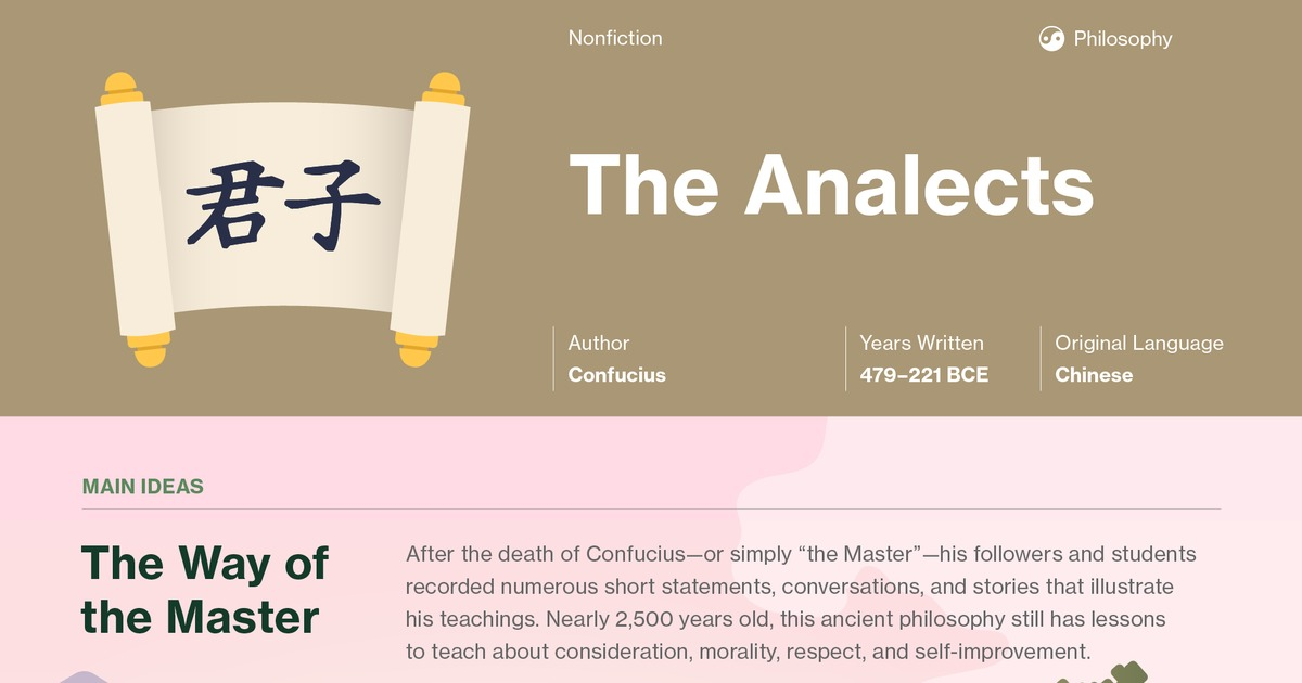 Analects Book 4 Summary Course Hero