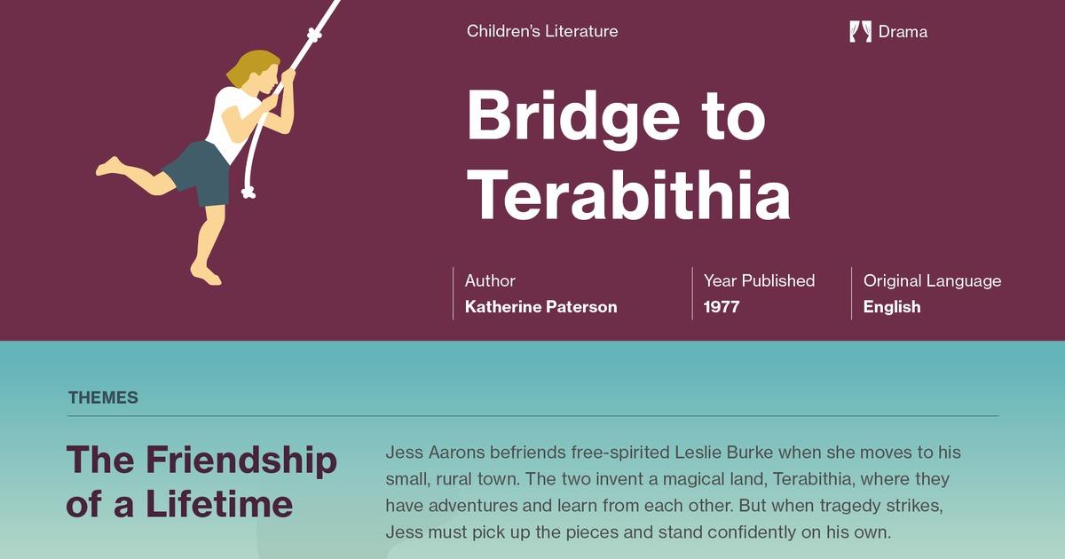 theme of bridge to terabithia
