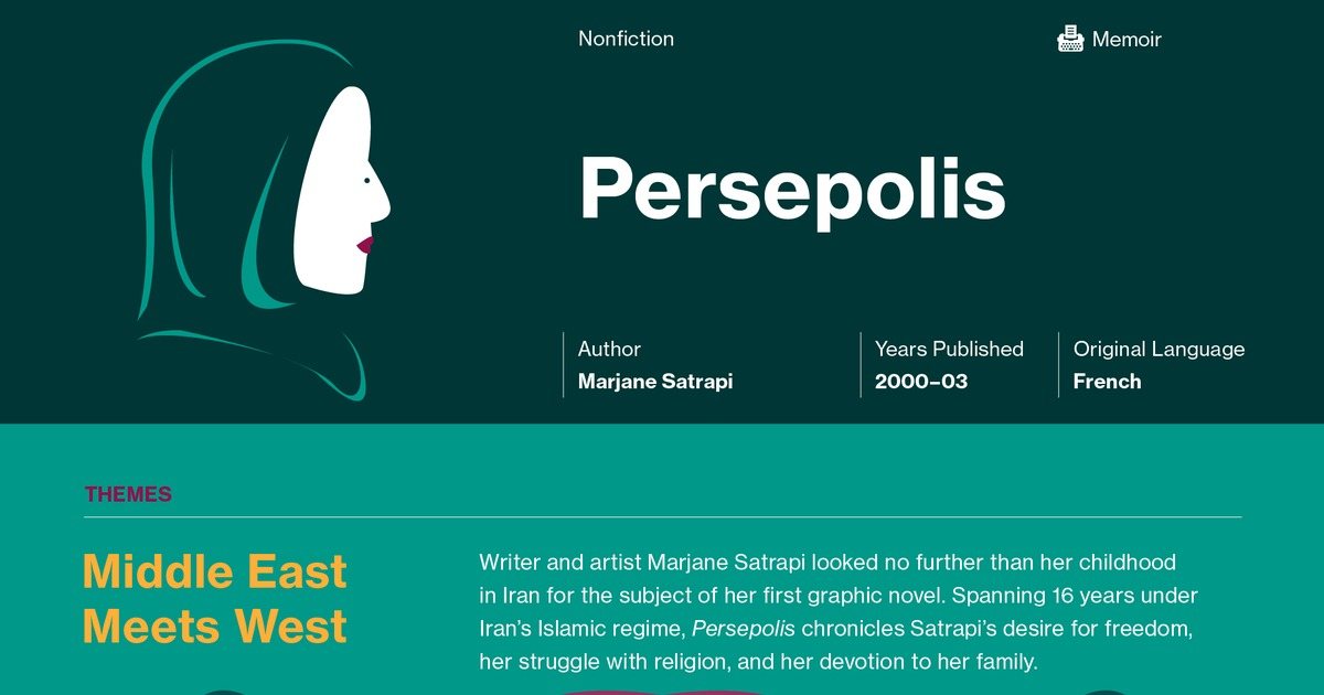 Persepolis Chapter Summaries Course Hero