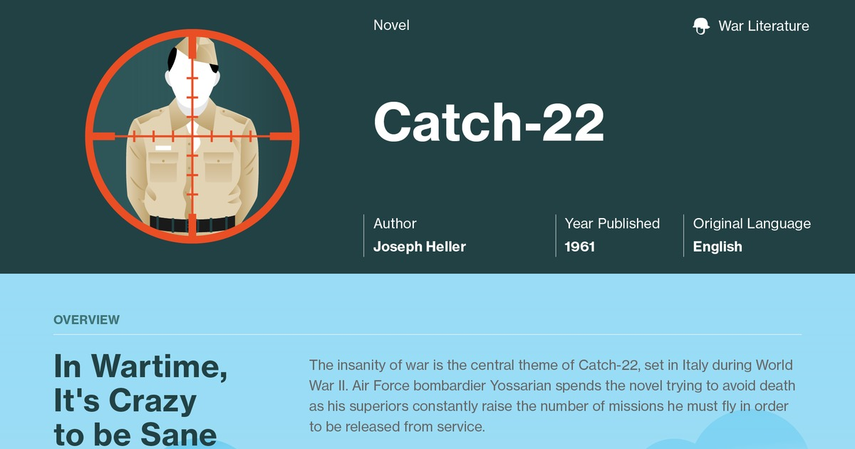 Catch 22 Study Guide Course Hero