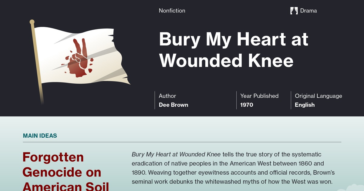 Bury My Heart At Wounded Knee Study Guide  Course Hero