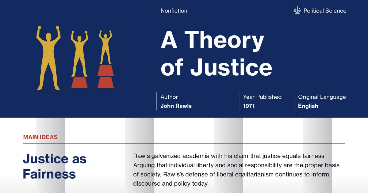 A Theory Of Justice Part 1 Chapter Summary