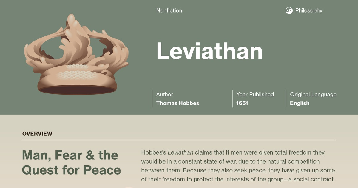 Leviathan Study Guide | GradeSaver