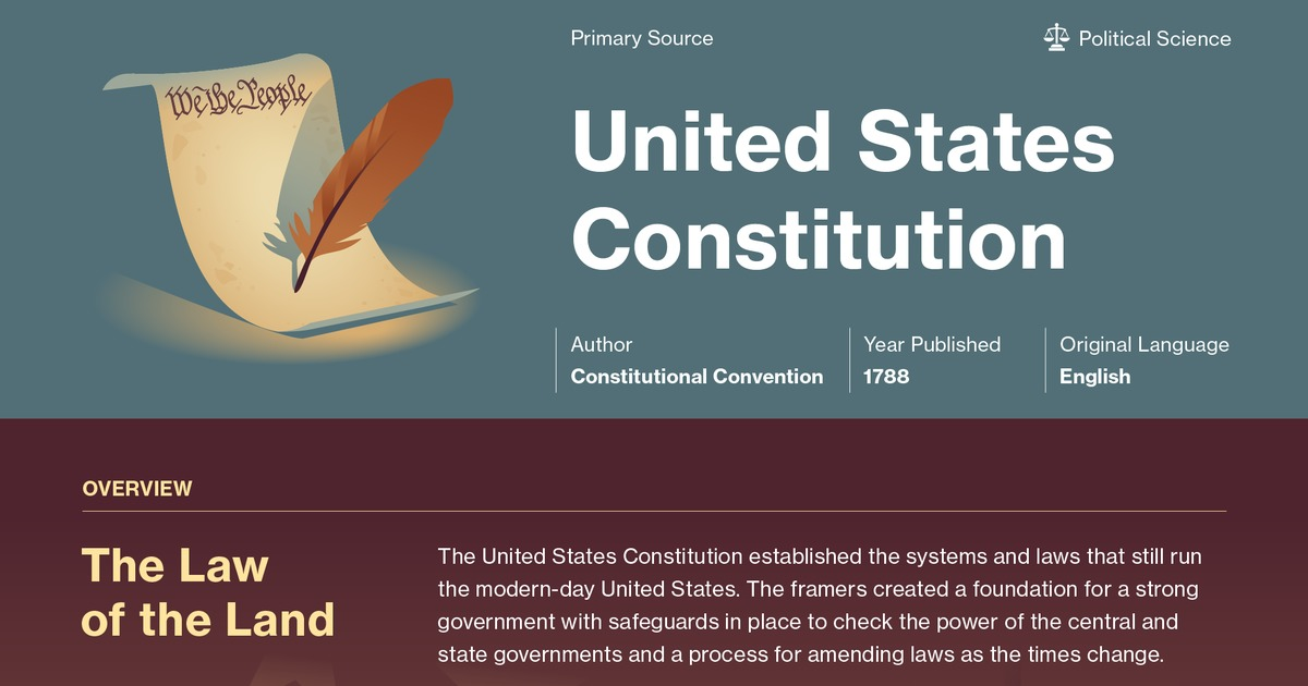 United States Constitution Amendments 1 10 Summary Course Hero