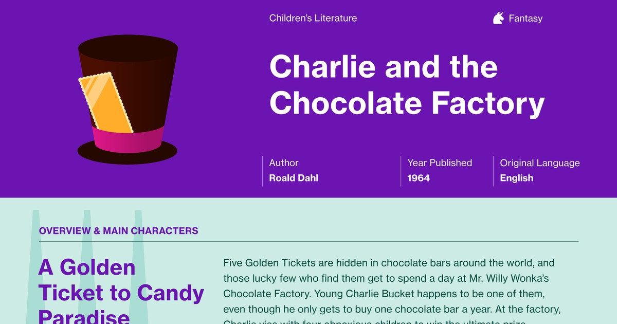 Charlie And The Chocolate Factory Chapter 1 Summary Course