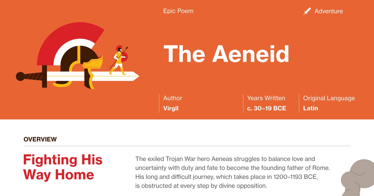 the aeneid the role of fate What is the role of prophecies and/or fate in the aeneid aeneas role displays leadership characteristics while he struggles through his journey.
