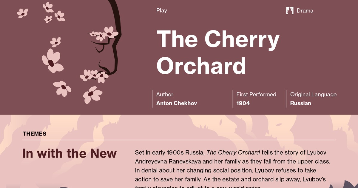 anton chekhov s the cherry orchard synopsis The cherry orchard: quotes - a collection of quotations from the play anton chekhov - a biography of the russian dramatist anton chekhov - a biography of russia's most important dramatist includes a list of related links anton chekhov (1860-1904) - a biography of the russian dramatist.