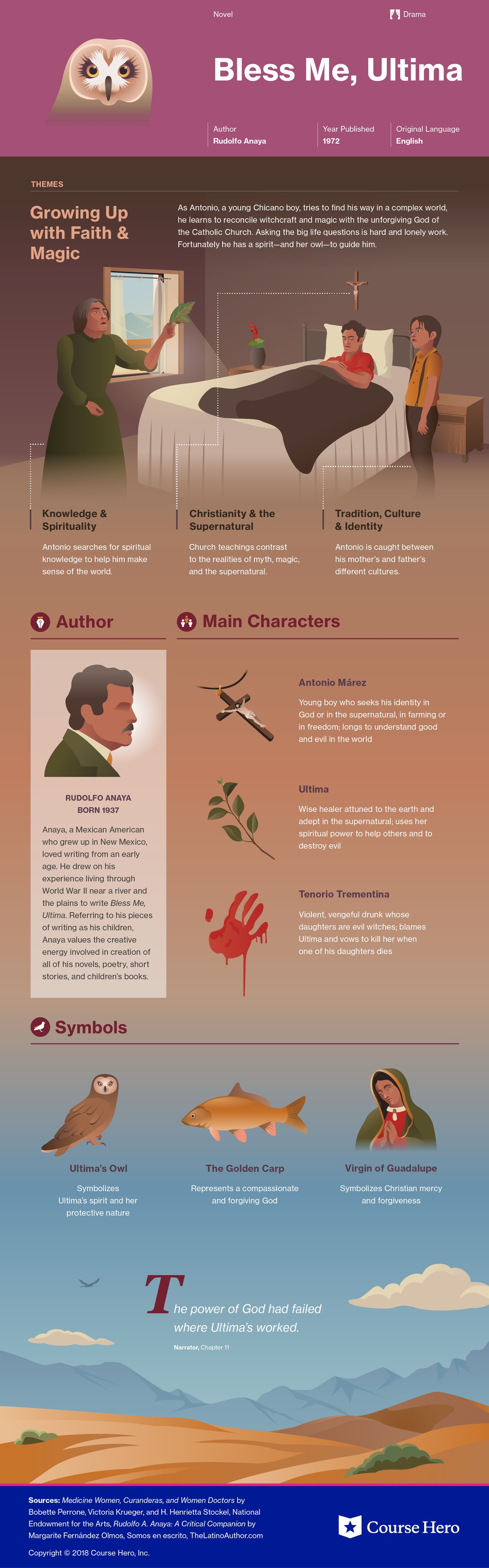 Bless Me Ultima Infographic Course Hero