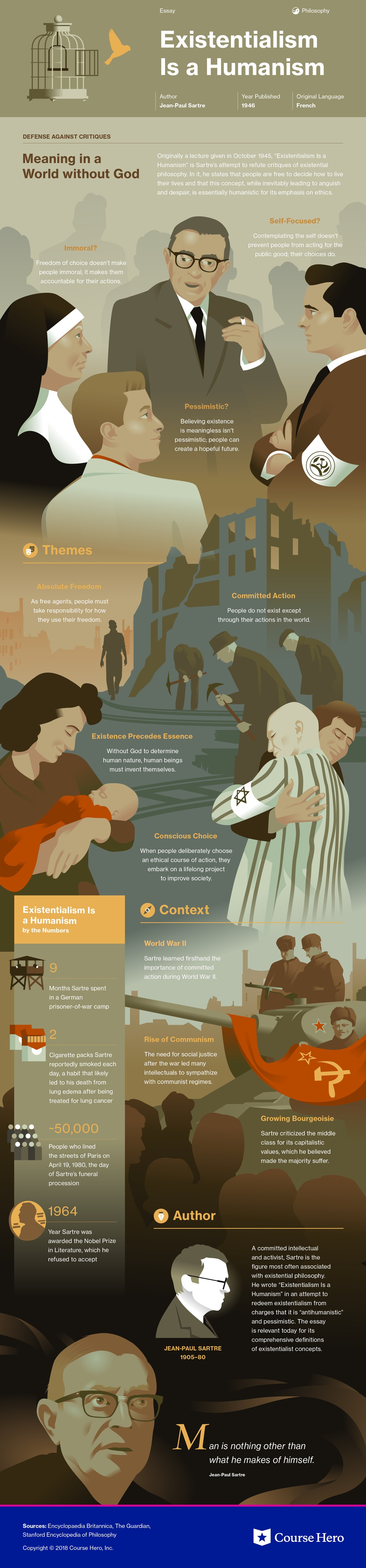 Existentialism Is a Humanism Infographic | Course Hero