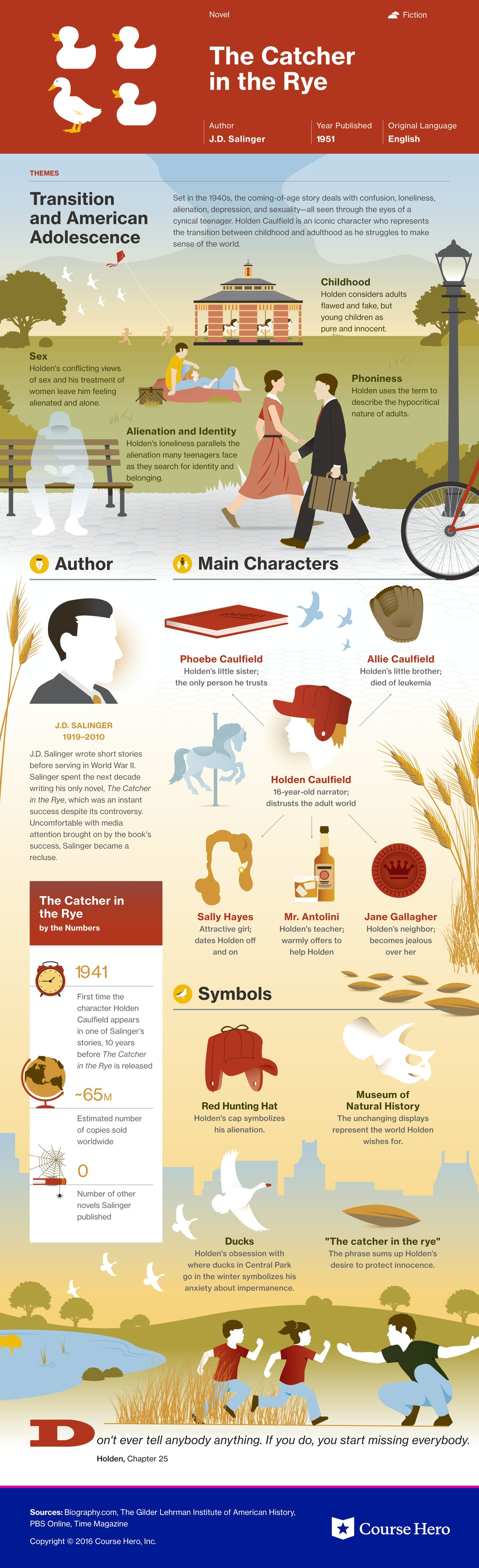 The Catcher In The Rye Infographic Course Hero