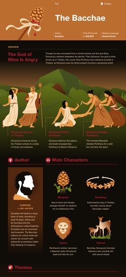 Babylon Revisited : Characters | Novelguide