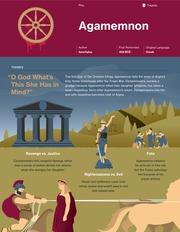Agamemnon Thumbnail