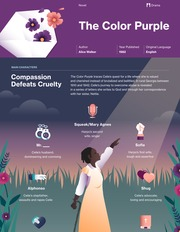 The Color Purple Thumbnail