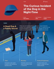 The Curious Incident of the Dog in the Night-Time Thumbnail
