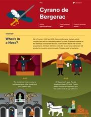 Cyrano de Bergerac Thumbnail