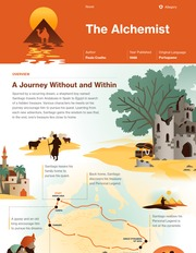 The Alchemist Thumbnail