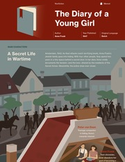 The Diary of a Young Girl Thumbnail