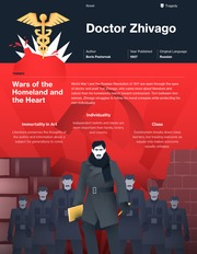 Dr. Zhivago Thumbnail
