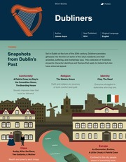 dublin and its people in araby essay