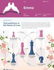 Emma Thumbnail