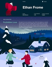 Ethan Frome Thumbnail