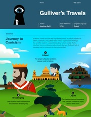 Gulliver's Travels Thumbnail
