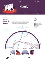 Hamlet Thesis | Hamlet Thesis Statement, Summary, Quotes