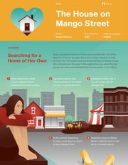 The House on Mango Street Thumbnail