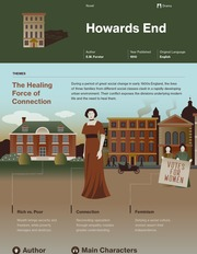 Howards End Thumbnail