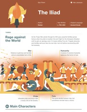 The Iliad Thumbnail