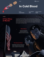 in cold blood rhetorical analysis andrew zhao period ap lang  in cold blood thumbnail