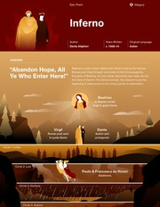 Inferno Thumbnail